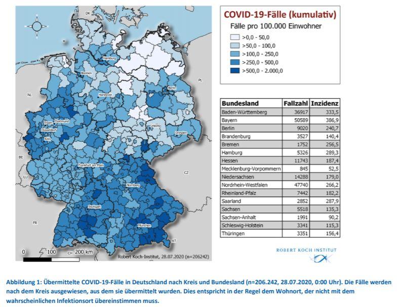 RKI Situationsbericht Covid-19 Deutschland vom 28.07.20